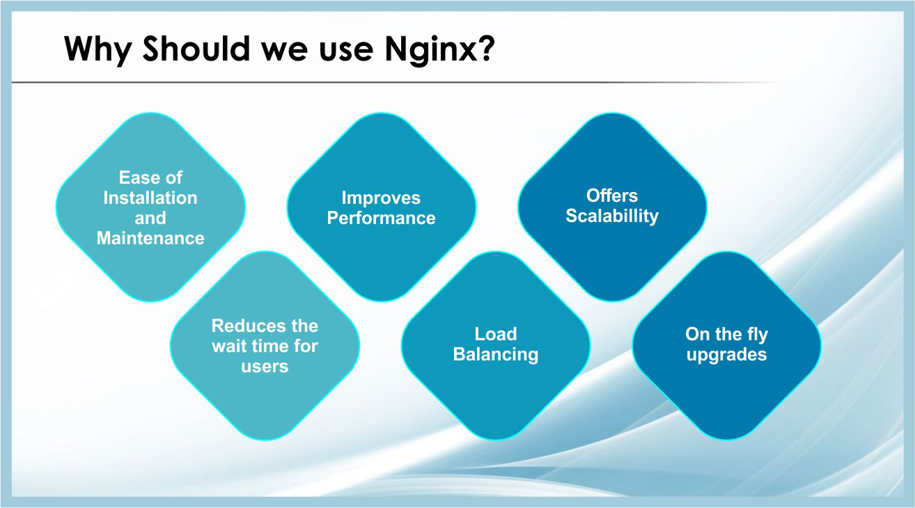 Why Nginx?