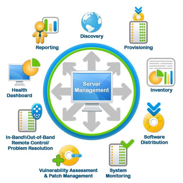 Server Management Provider
